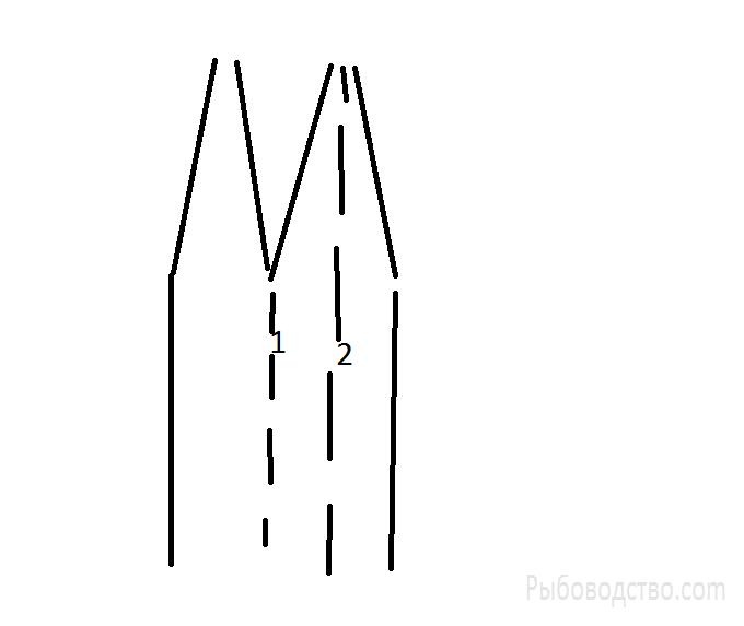 Самодельный аппарат Вейса - почти полная копия своими руками. - раскладка формы для колбы вейса.png
