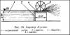 Ветровые аэраторы воды - Новый рисунок.png