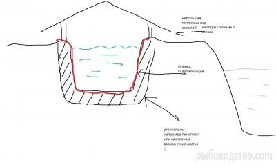 Искуственное воспроизводство белого амура и толстолобика - Новый точечный рисунок.jpg